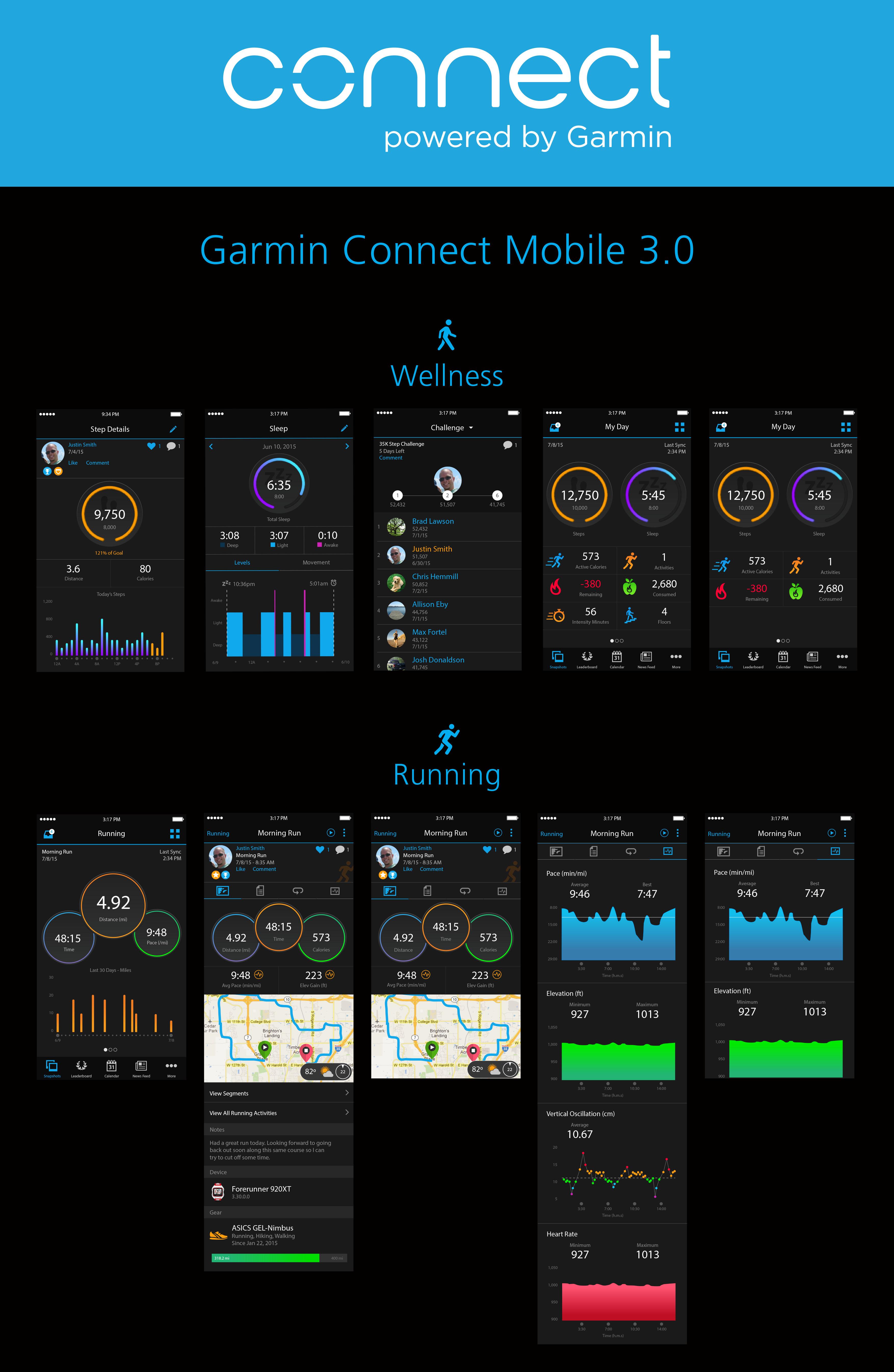 Garmin Launches Updated Connect Mobile Application 3 Input Xor Gate Logic Diagram 30 Screens Wellness Running