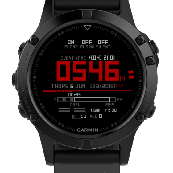 Best New Watch Face – SHN Tactical